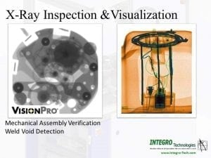 X-Ray Visualization Inspection