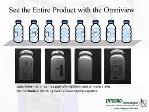 Omniview 360 degree bottling inspection
