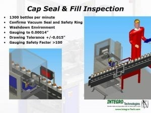 Cap Seal and Fill Bottling Inspection