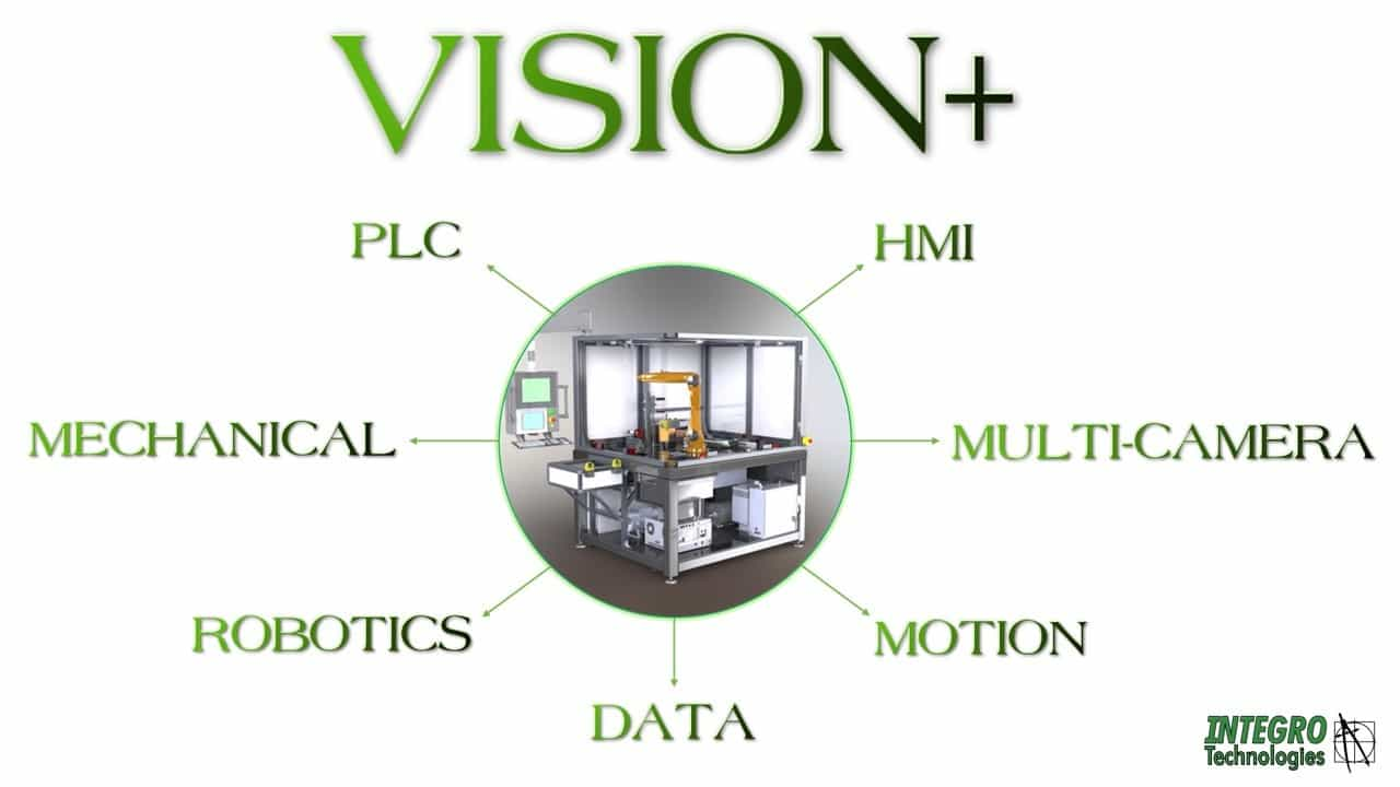VISION+ GRAPHIC FOR WEB