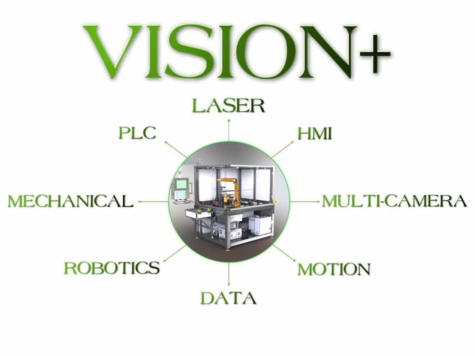 Vision+ graphic revised