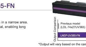 UV narrow