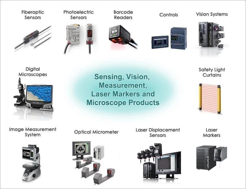 Sensing Vision Measurement